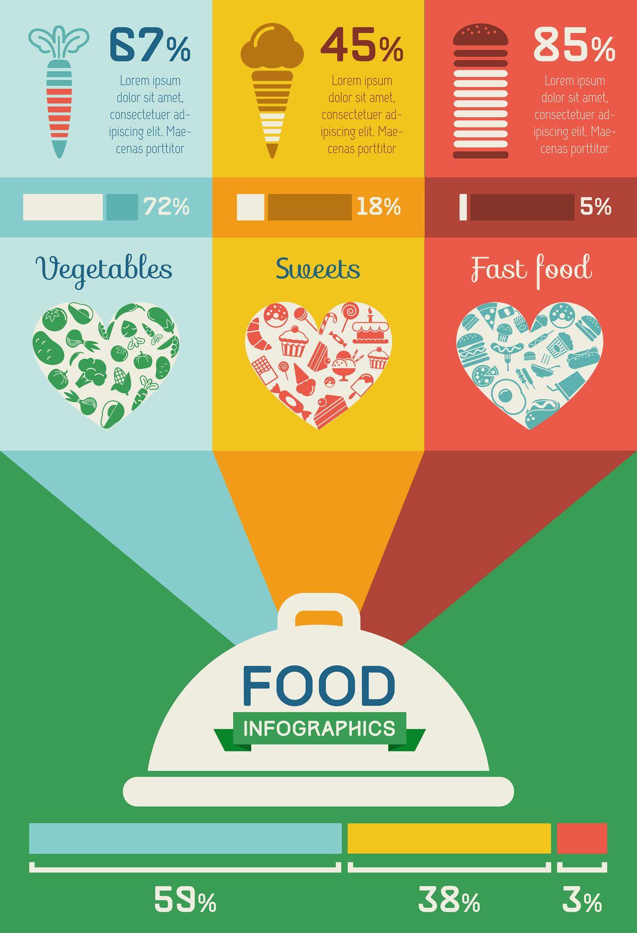 food infographics templates flat design info graphic flat