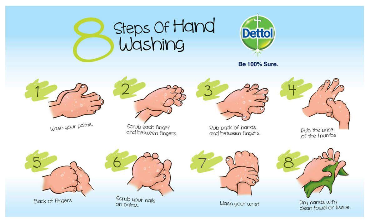 8 Steps Of Hand Washing Global Handwashing Day Hand Washing Poster Proper Hand Washing Global Handwashing Day [ 709 x 1200 Pixel ]