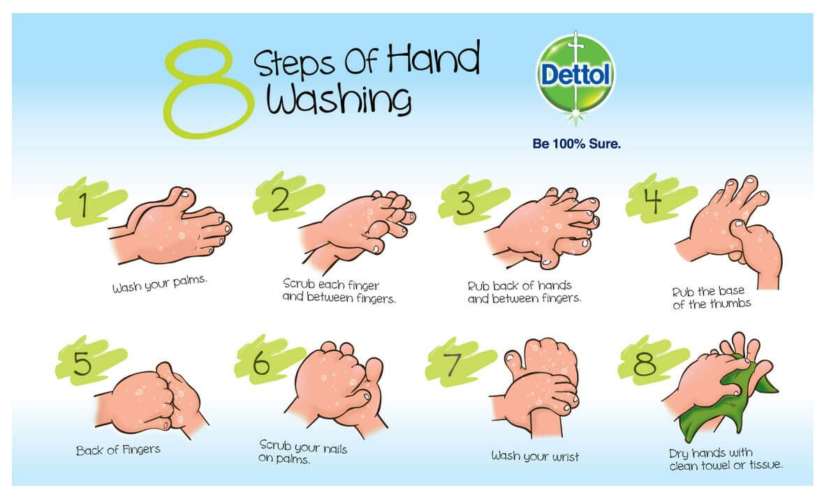 8 Steps Of Hand Washing Global Handwashing Day Hand Washing