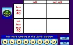 Carroll diagrams 6 11 year olds topmarks math pinterest free maths games involving data handling activities such as carroll diagrams block graphsprobability frequency diagrams with tallying and more ccuart Image collections