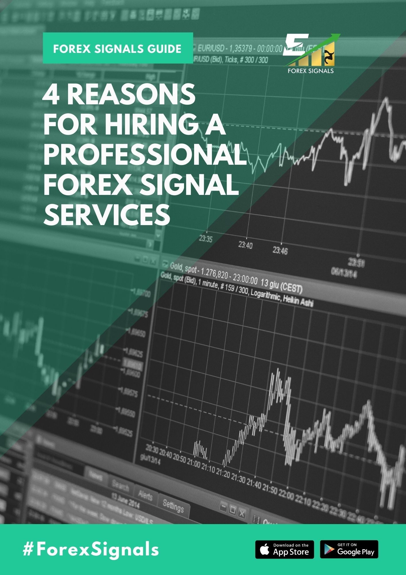 Ppt 4 Reasons For Hiring A Professional Forex Signal Services Slideshare In 2020 Forex Signals Forex Forex Trading Signals