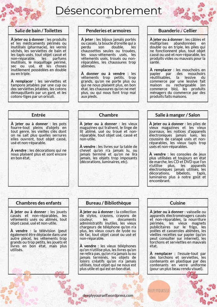 Le Guide Ultime Pour Desencombrer Son Interieur 4 Etapes Pour