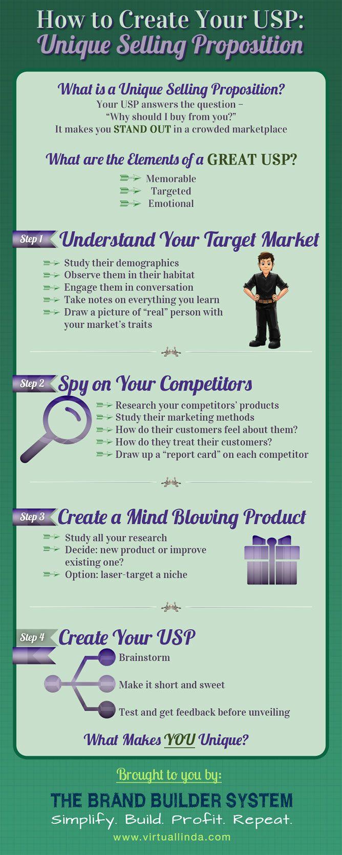 How To Create Your Usp Unique Selling Proposition Infographic Lebenslauf Bloggen Web Design