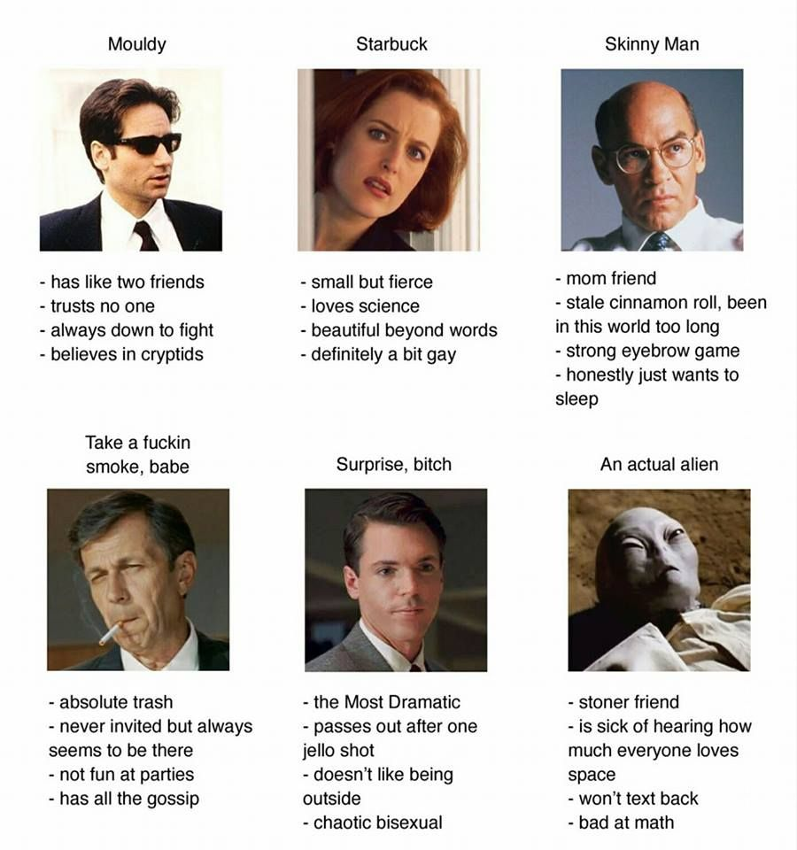 What S Your Spoopy X Files Alignment I M Definitely Starbuck X Files Funny X Files Mulder