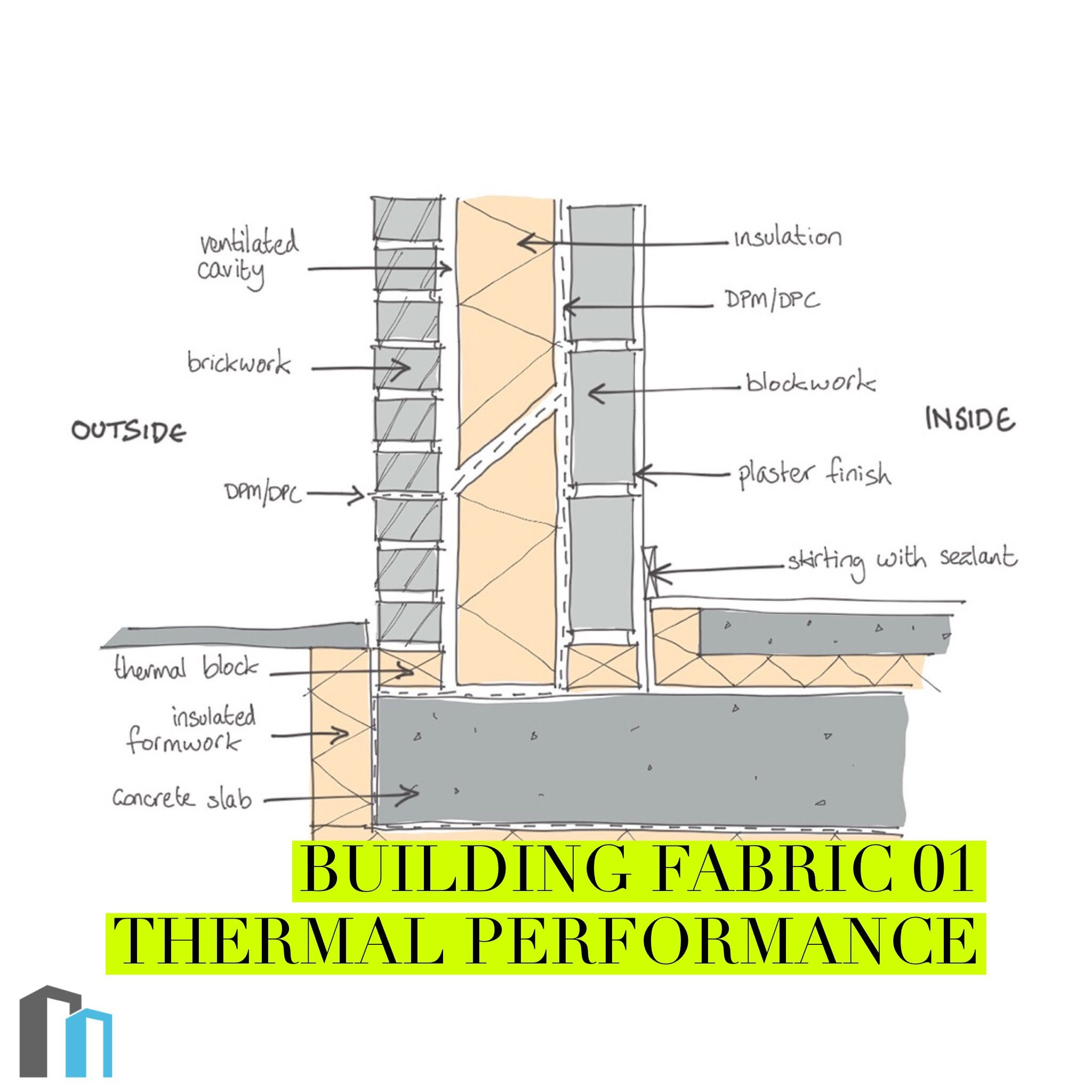 Building Fabric 01 Thermal Performance Wellness Design Thermal Insulation Materials