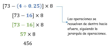 Jerarquia De Operaciones Con Mas De Un Signo De Agrupación Jerarquia De Operaciones Signos De Agrupacion Blog De Matematicas