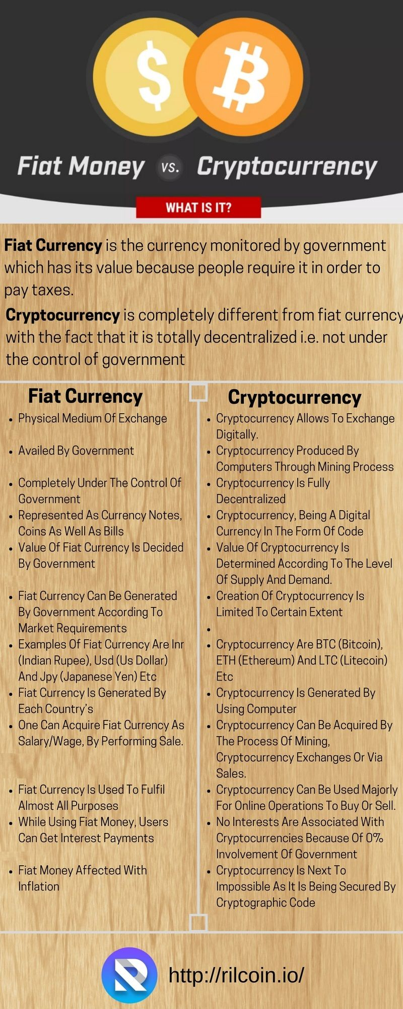 Comparison Of Fiat Currency And Crypto Currency Rilcoin Io Cryptocurrency Currency Bitcoin Fiat Money Cryptocurrency Paying Taxes