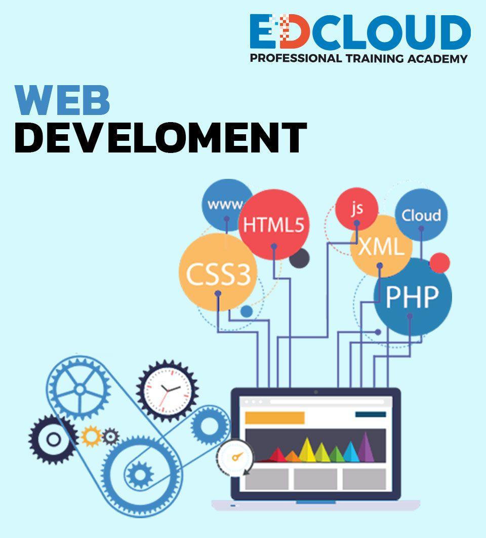 Kick Start Your Career In Web Design Development Web Development Design Web Design Design Development
