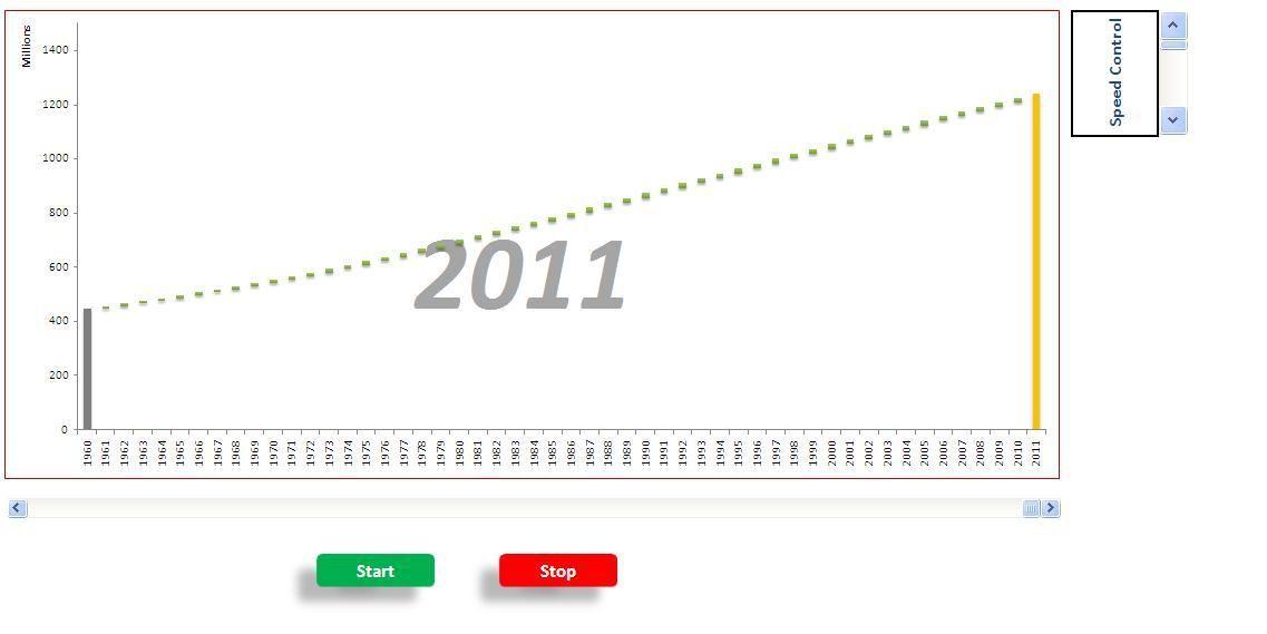 Pin by Ashish Koul on Excel VBA Macros & Codes | Chart, Diagram