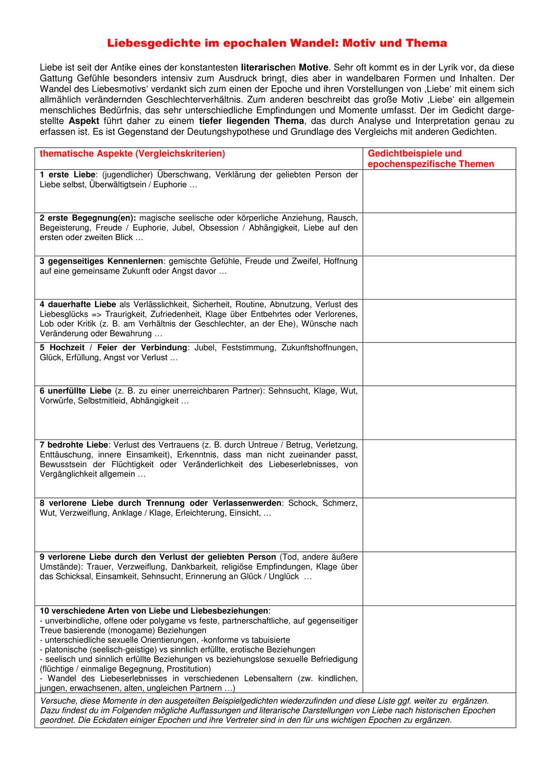 Deutsch Klasse 10 Liebeslyrik Liebesgedichte Nach Themen Und Epochen Uberblick Unterrichtsmaterial Im Fach Deutsch In 2020 Liebesgedicht Liebeslyrik Gedichte