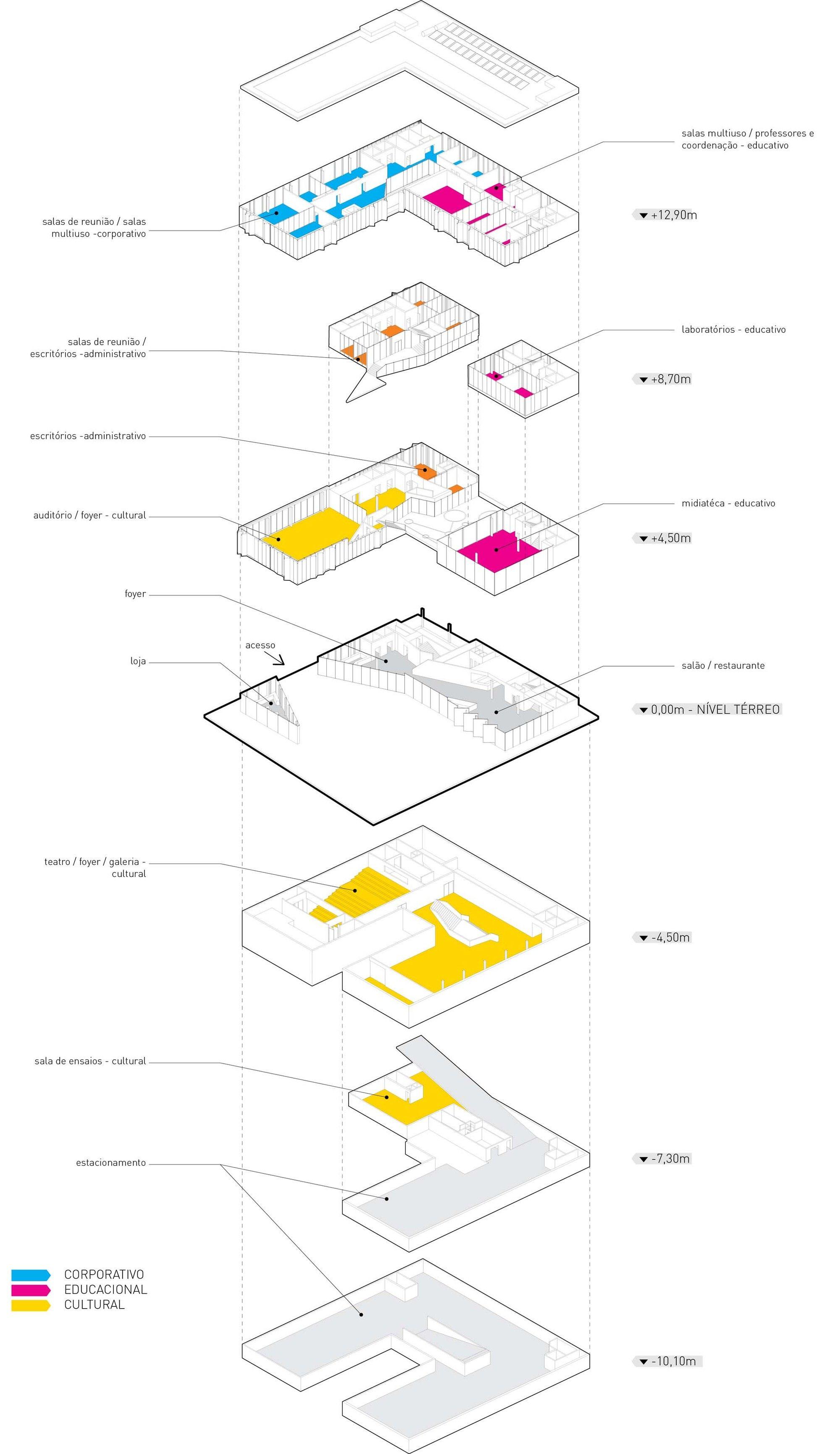 Galeria De Casa Firjan Industria Creativa Lompreta