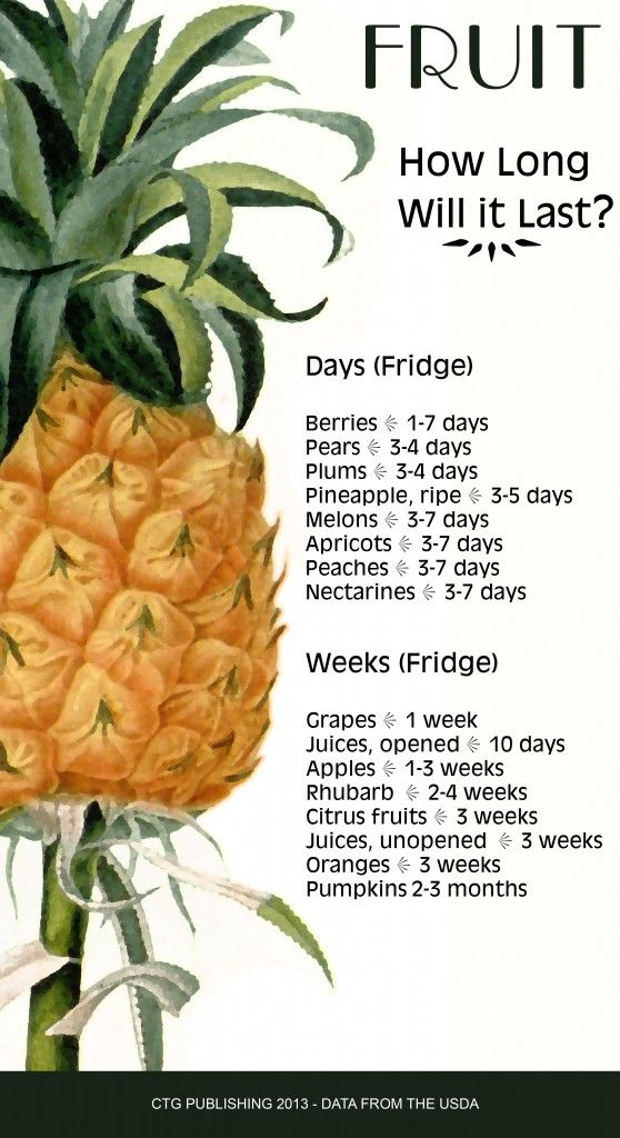 How Long Does Fruit Last Make A Grocery List Fruit Nectarines