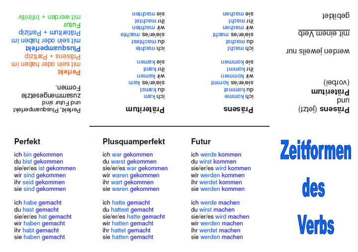 Minibooks Deutsch Lernen Deutsch Lernhilfe