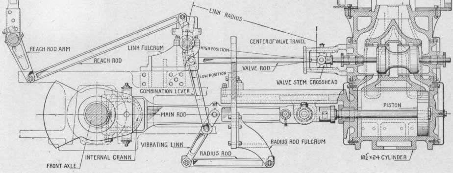 ENGINE DRAWINGjpg (924×354) SKETCHES Pinterest Engine - copy blueprint engines bp3501ctc1