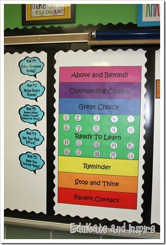 Clip chart and whole brain teaching new font not comic sans also second grade classroom tour pinterest rh