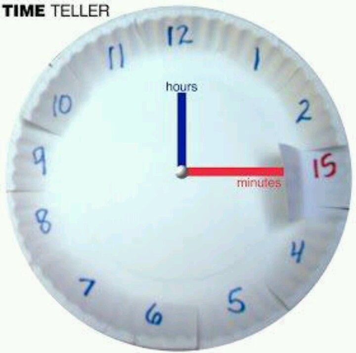 Telling time with paper plates - Students make their own clock to have at their desks