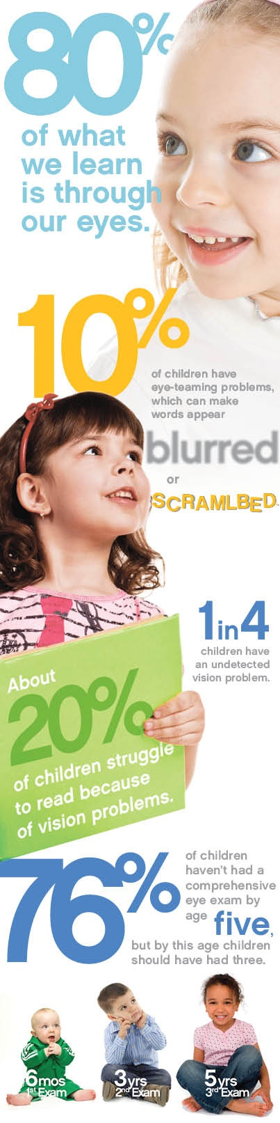 4947ac6e432 Kids vision health is important early on!