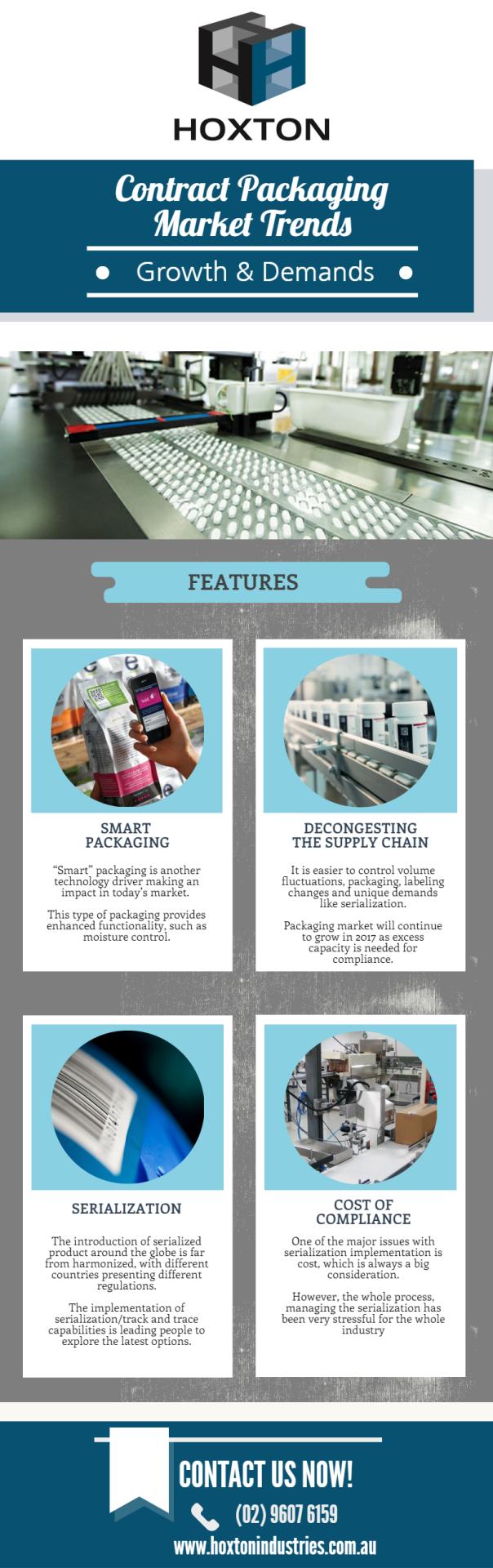 Contract Packaging Market Trends Growth & Demands. #ContractpackagingservicesSydney #CopackerservicesinSydney