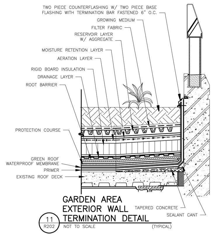 Gateway Center Roof Garden Plaza In 2020 Roof Detail Green Roof Roof Garden