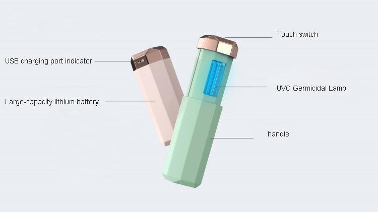 USB UV Disinfection Lamp Mini UVC LED Sterilizer Germicidal Home Lights