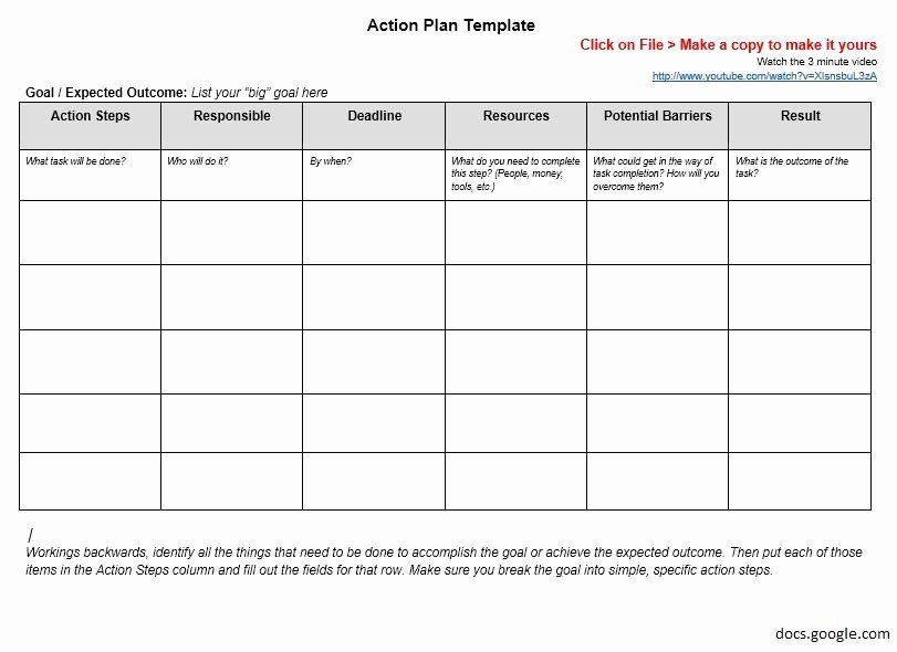 Action log template beautiful 10 free sample action log