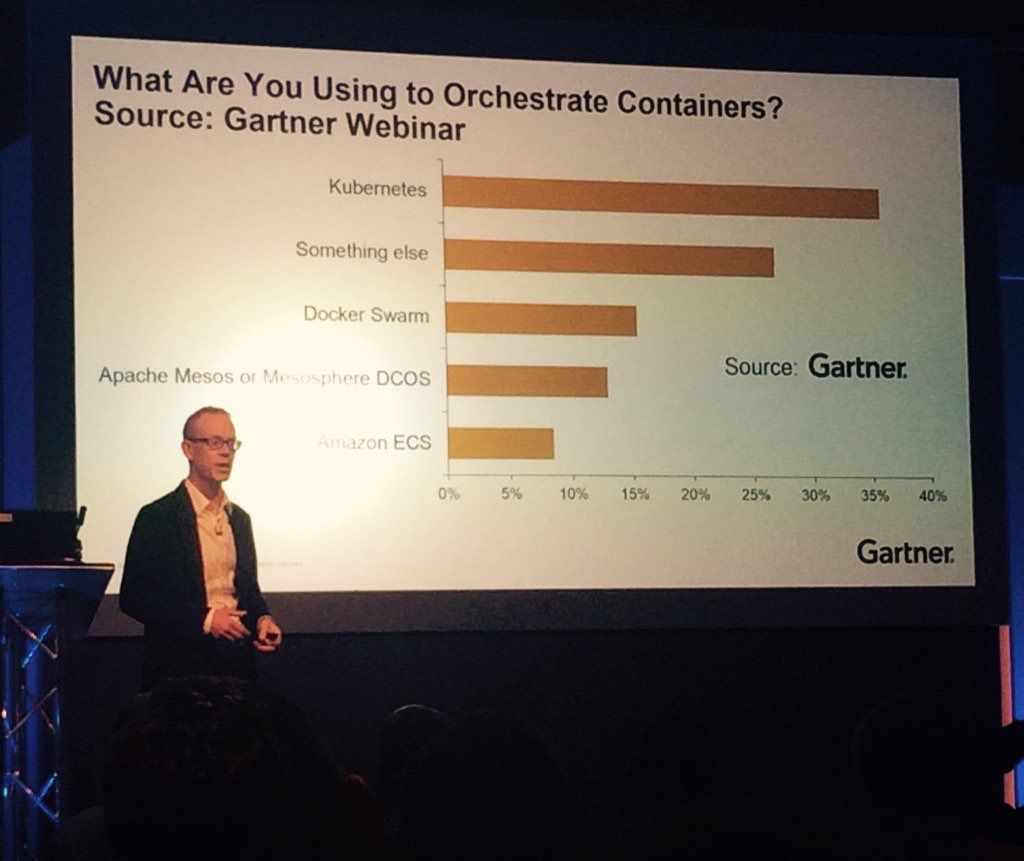 What are you using to orchestrate containers? - Gartner on Kubernetes, Docker Swarm, Mesosphere DCOS, and  Amazon ECS