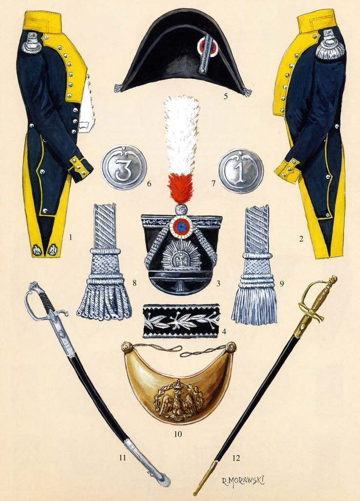 Dotazione e armamento degli ufficiali della fanteria della legione polacca della Vistola