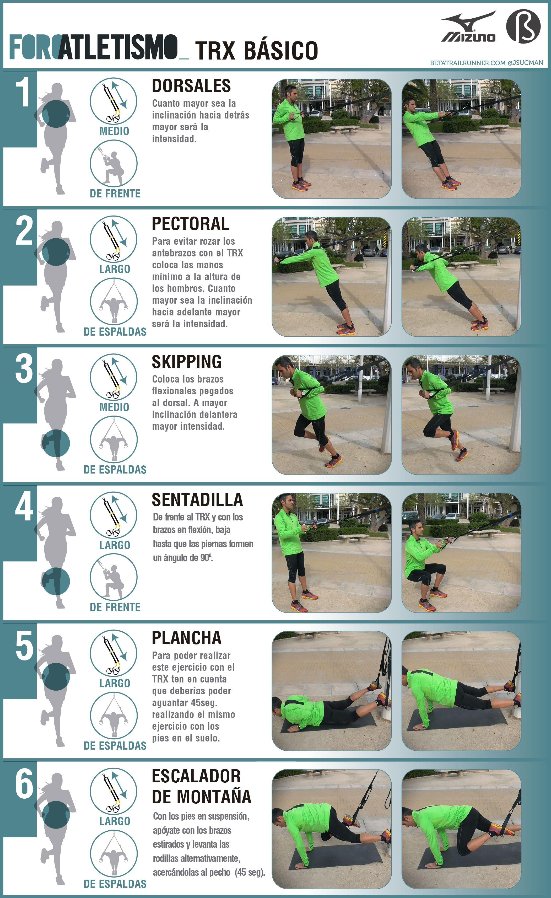 Elasticos para ejercicios trx