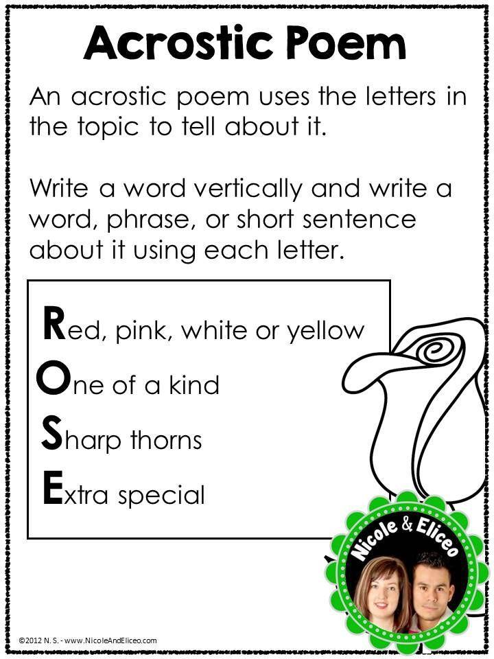 Poetry Writing Writers Workshop Unit Poetry Poetry