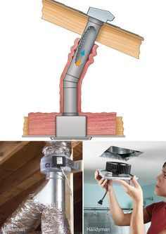 Bathroom exhaust fan install and repair your bathroom exhaust fan with these how to projects for Installation of bathroom exhaust fan