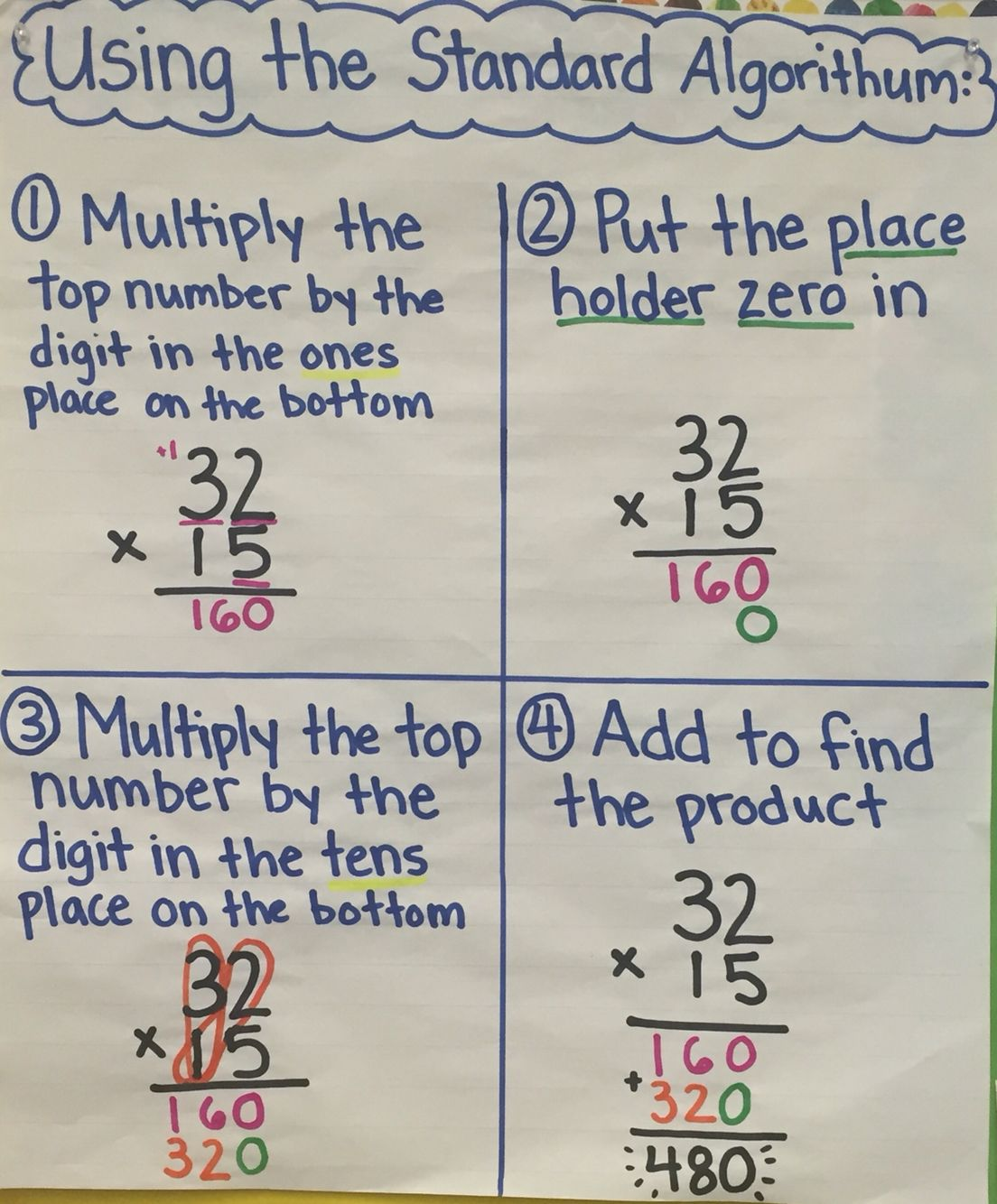 Step By Step Standard Algorithm Math Strategies Math Charts Math Lesson Plans Standard algorithm addition and