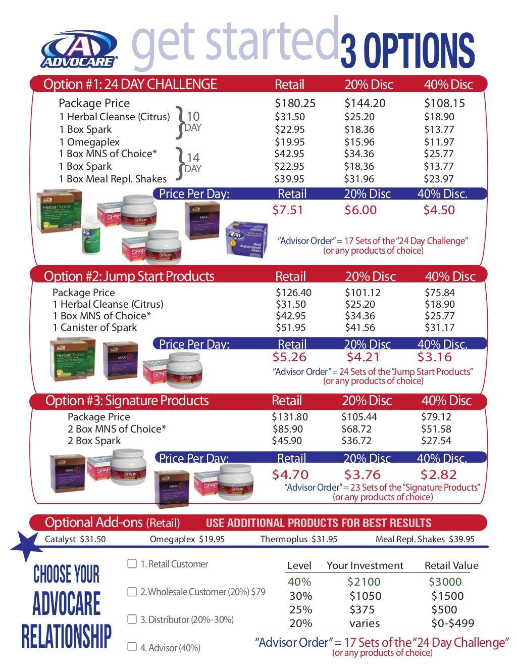 Advocare products cost - Advocare Price Comparison