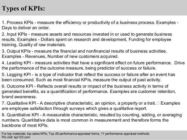 Insurance Sales Manager Kpis Insurance Sales Kpi Medical