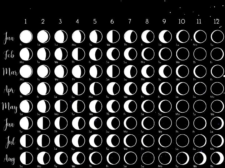 Moon Calendar 2021 | Printable March