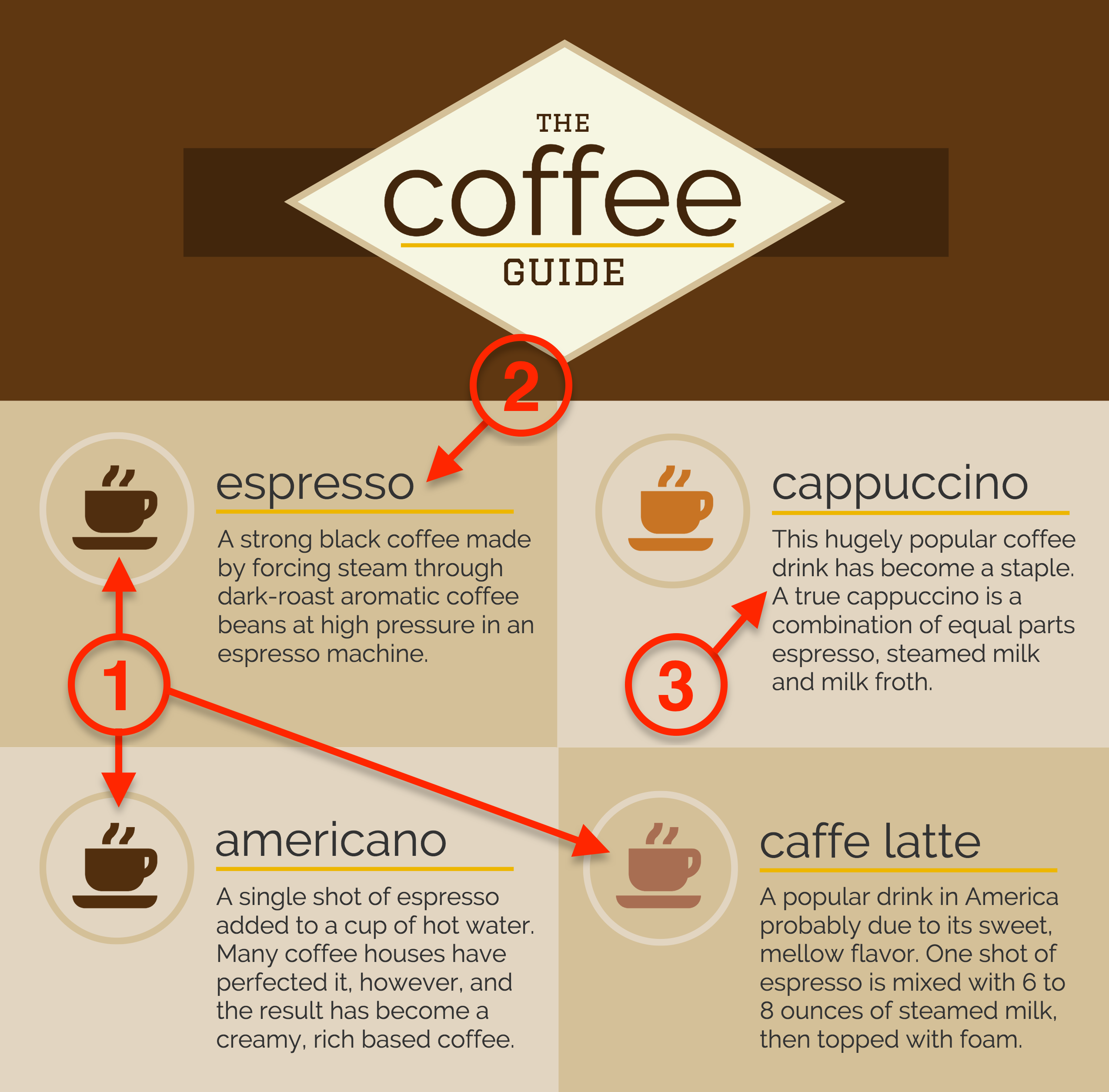 Informational Infographic Template | infographic ...
