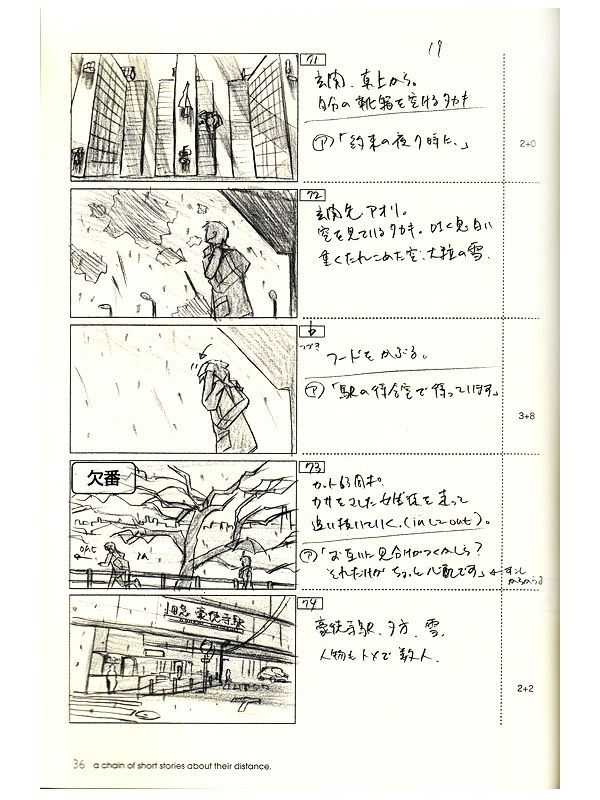 Makoto Shinkai   Centimeters Per Second And Others Story Board