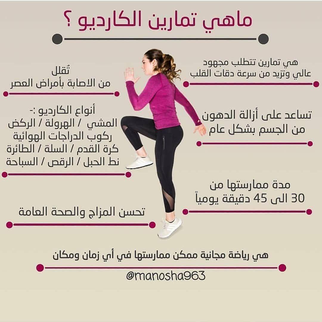 غذاؤك هو سبب مرضك وهو أول أسباب علاجك لياقه سعرات حراريه تمارين Health And Fitness Articles Fitness Healthy Lifestyle Gym Workout For Beginners