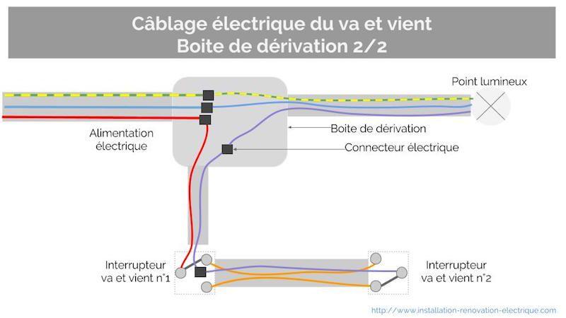 Marvelous Liaison Interrupteur Installer Un Va Et Vient Cablage Boite De Dérivation