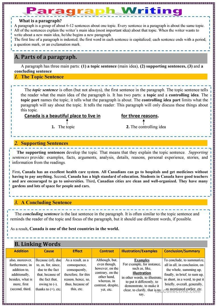 Writing A Paragraph Worksheet How To Write A Paragraph English Esl Worksheets For Paragraph Worksheets Paragraph Writing Worksheets