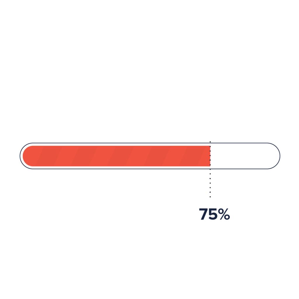 Loading Bar Gif Animation Loading Bar Bar Design Progress Bar