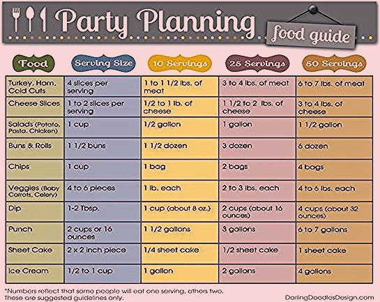 Photo of 11 Free Printable Party Planner Checklists