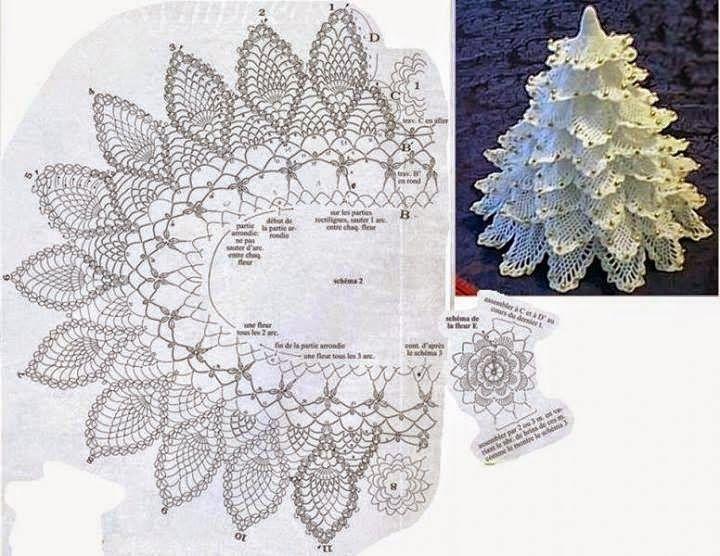 Pino blanco de Navidad al crochet | Crochet y Dos agujas - Patrones ...
