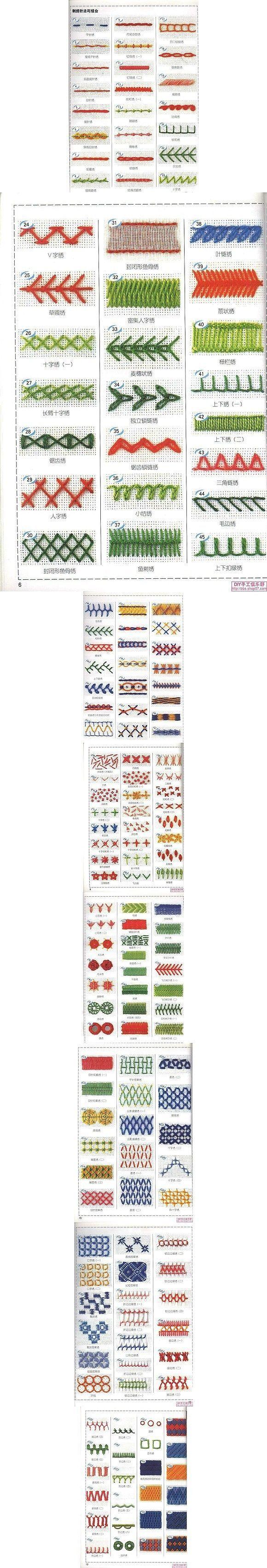 Embroidery stitches by ilmodano