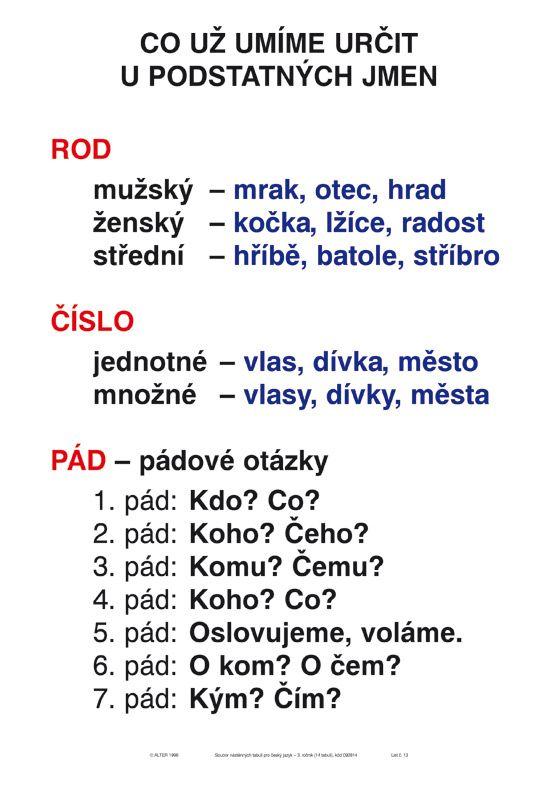 Vyjmenovana Slova Po B Pracovni List Hledat Googlem Cesky Jazyk