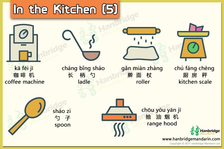 Chinese Vocabulary About Kitchen Part 5 Mandarin Chinese Learning Mandarin Language Learn Mandarin