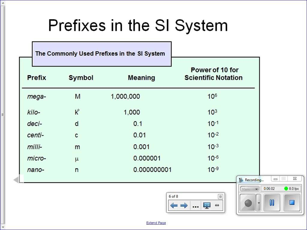 Image Result For Metric And Si Units Physical Science