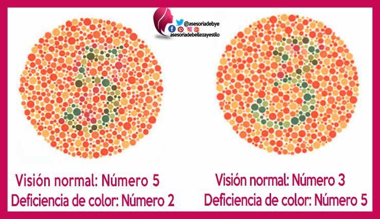 Test de Shinobu Ishihara. Test para daltonicos   Daltonismo Test ...