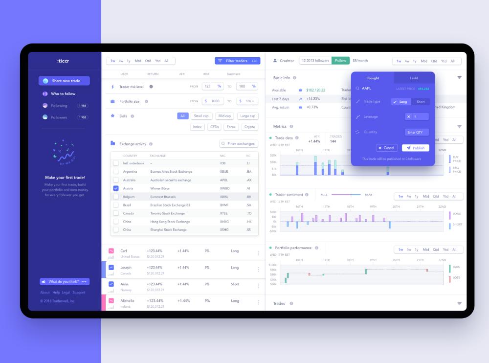 Ticcr Desktop In 2020 Dashboard Design Ux Design Learn Web Design