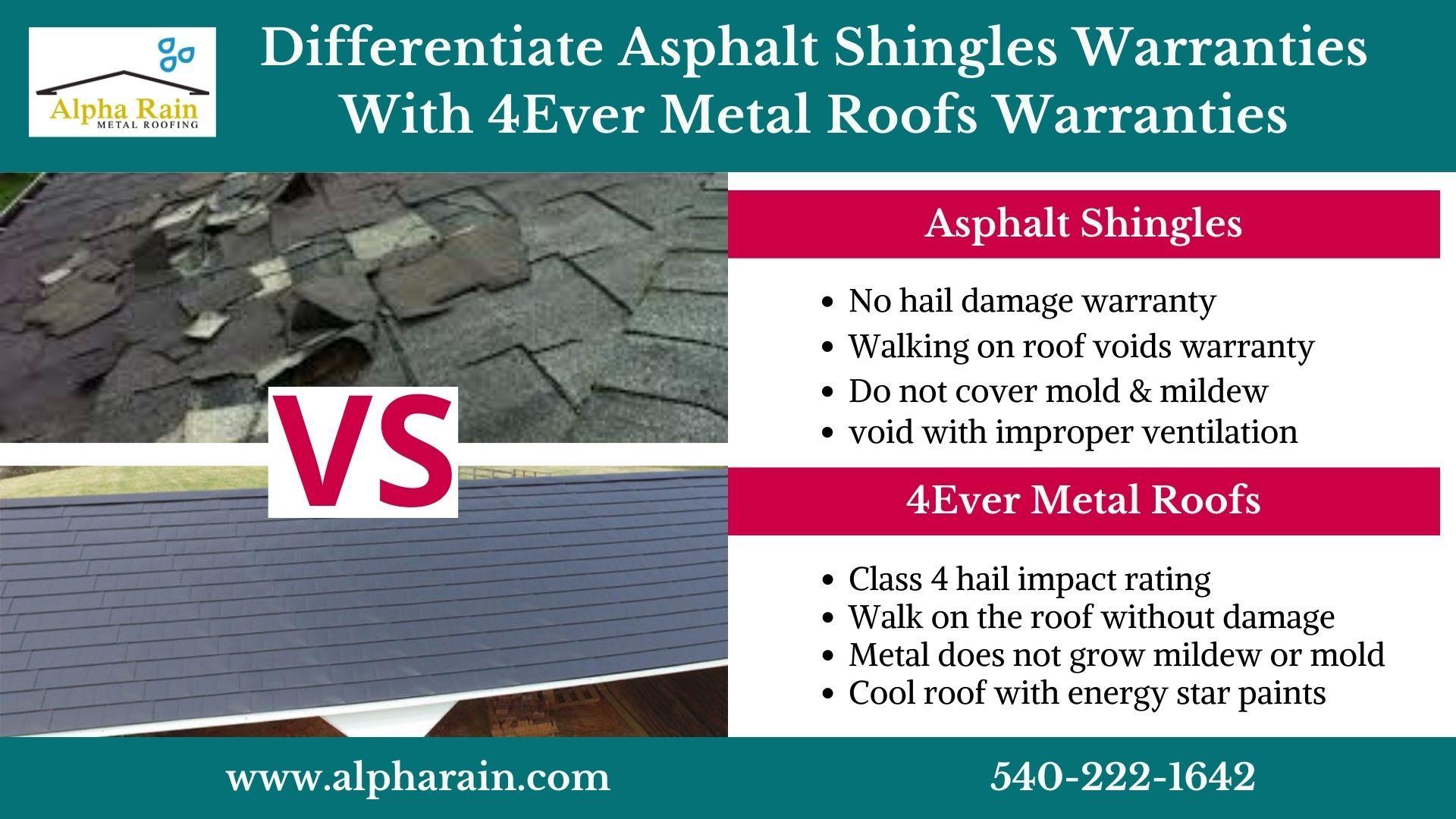 Energy Star Metal Roof Colors Metal Roof Metal Roof Colors Roof Colors Metal Roof