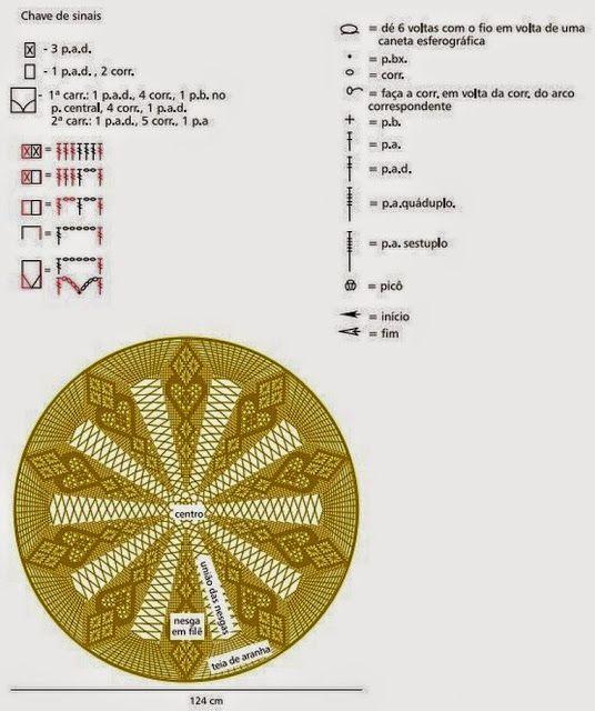 Carpeta circular cubre mantel | Crochet y Dos agujas - Patrones de ...